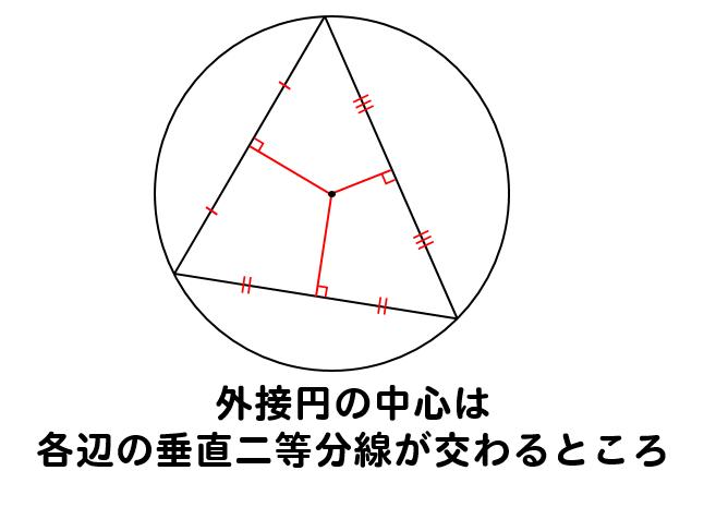 作図】三角形の内接円・外接円の...