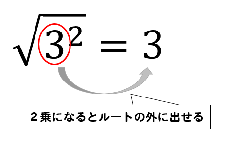 平方根ルートの計算方法まとめ問題を使って徹底解説 数スタ