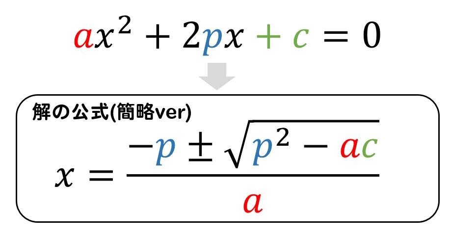 解 の 公式 偶数 Xの係数が偶数の場合の解の公式 数学I フリー教材開発コミュニティ...