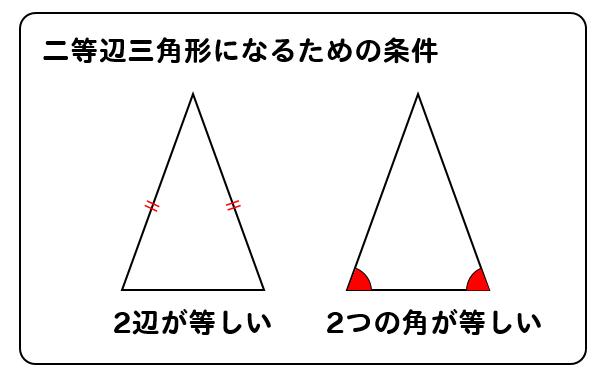 二 等辺 三角形 定義