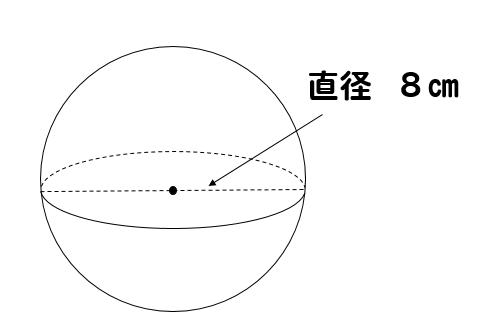 表面積 裏 ワザ 円錐