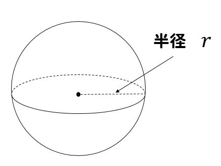 球の体積・表面積】公式の覚え方...