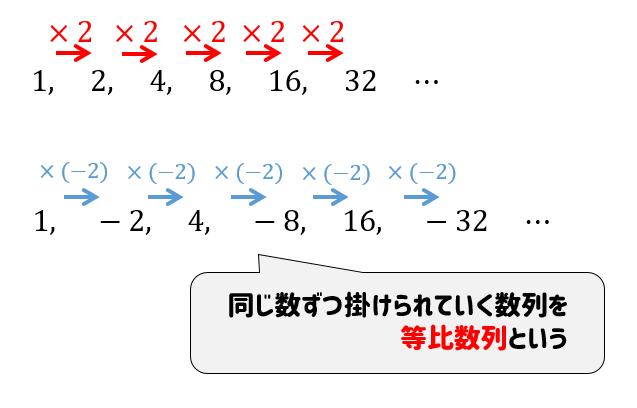 比 数列 の 和 等