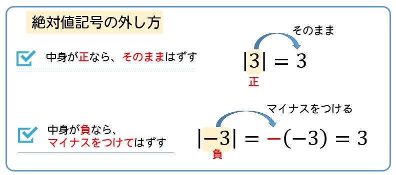 絶対値記号の外し方】文字、2つあるときの場合分けは?? | 数スタ