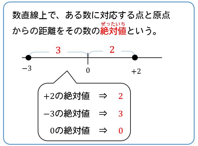 中1数学】絶対値とは?問題の解き方をイチから解説! | 数スタ