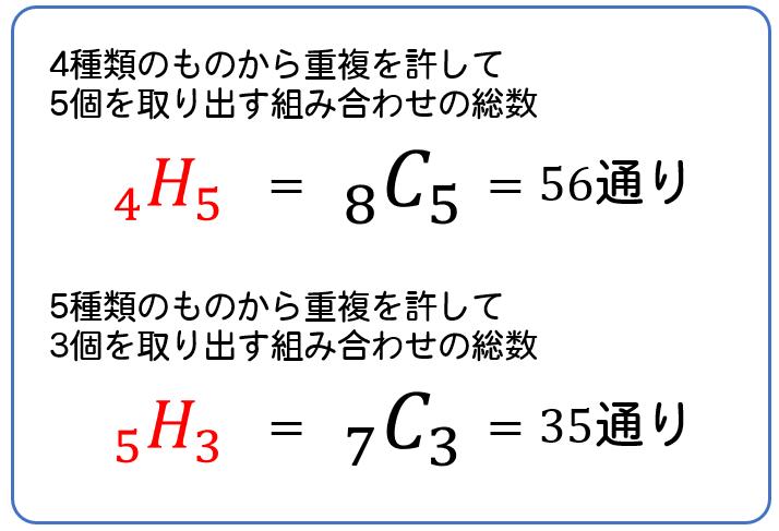 重複を許す組み合わせ】Hを使った公式、仕切りを使った考え方を解説 ...