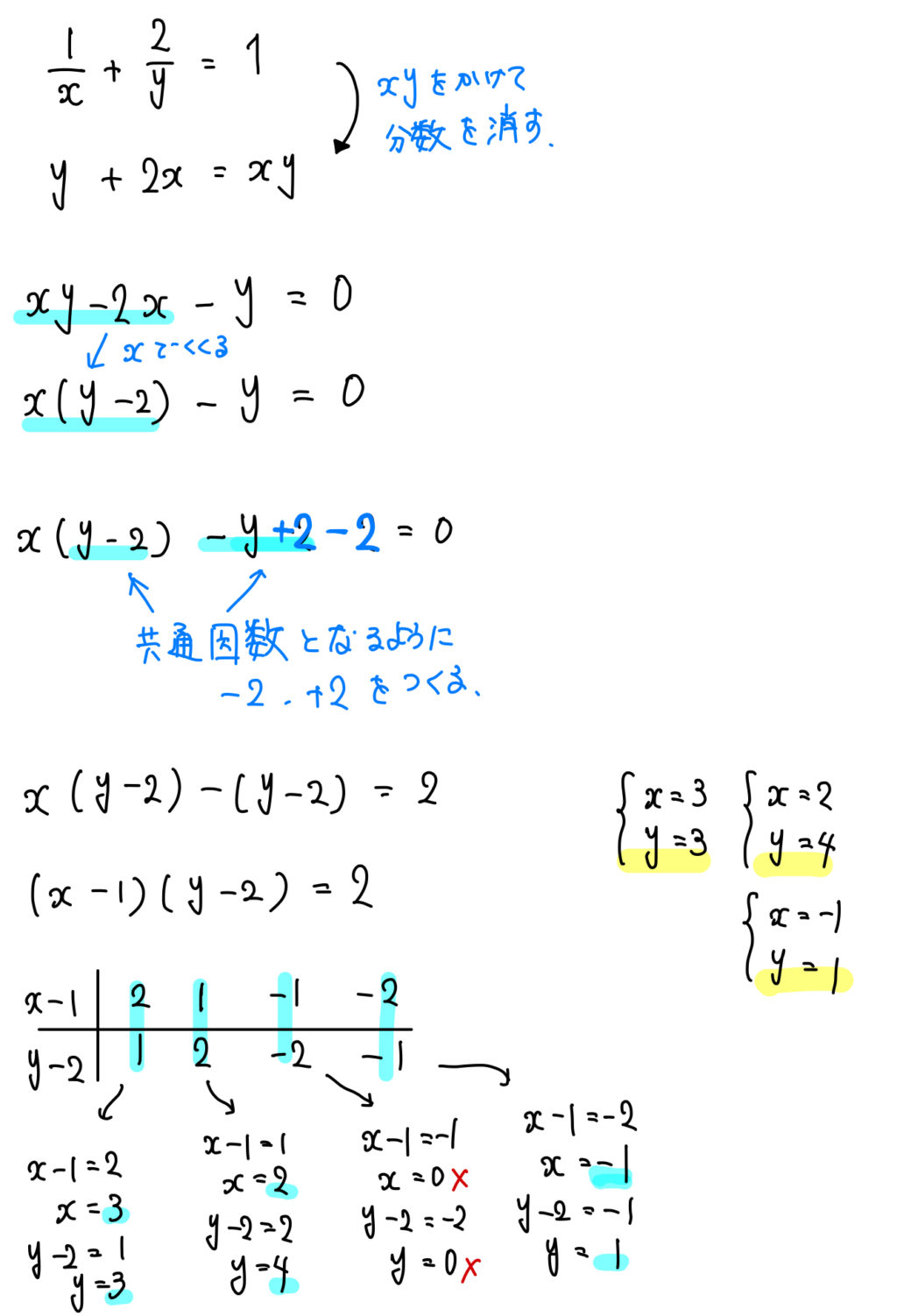 方程式 一次 不定